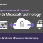 Help customers work together with Microsoft technology